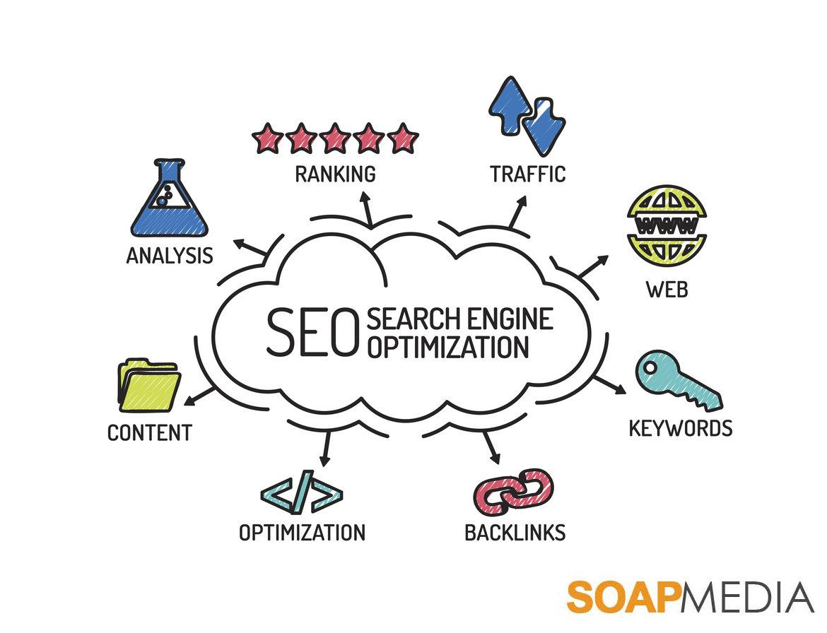 Why you need to hire an agency for SEO