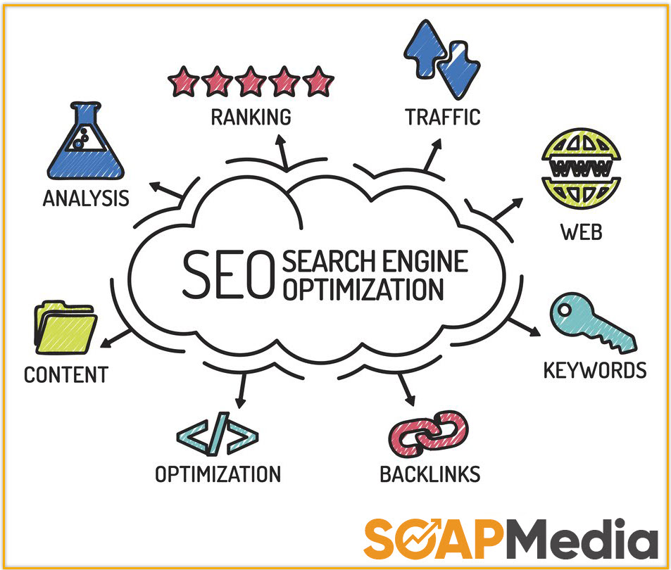 Why Your SEO Agency Should Use SEO and CRO Together